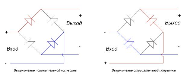 Как работает диодный мост