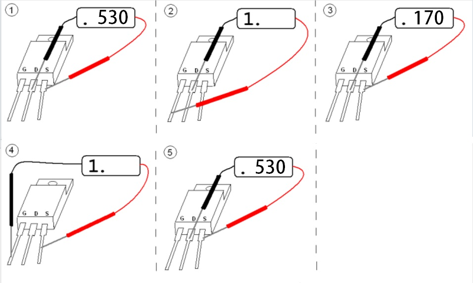 How to test a field effect transistor
