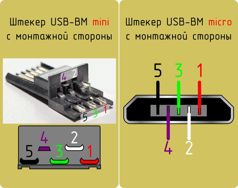 распиновка micro usb