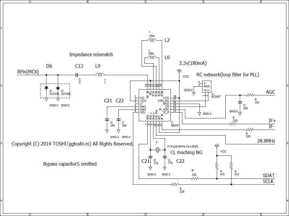 Схема RTL-SDR