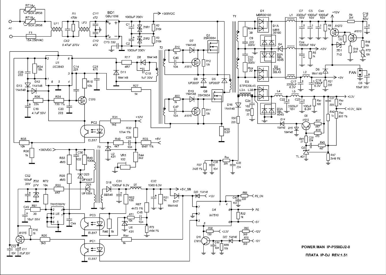 Схемы циклотронов