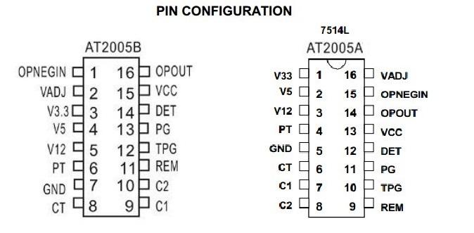 АТ2005А и АТ2005В