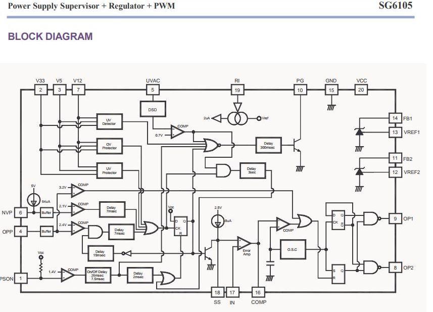 блок-схема SG6105