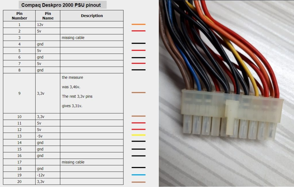 Compaq PS-5201-4B распиновка